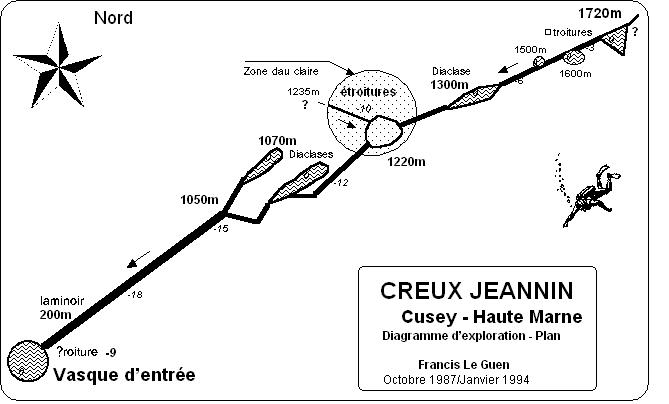 creux jeannin plan Haute Marne