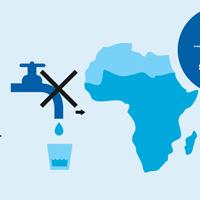 Sixième forum mondial de l'eau à Marseille